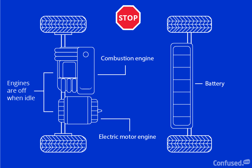 Diagram of auto start shutoff