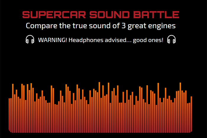 Visualisation of the supercar sound battle soundscape